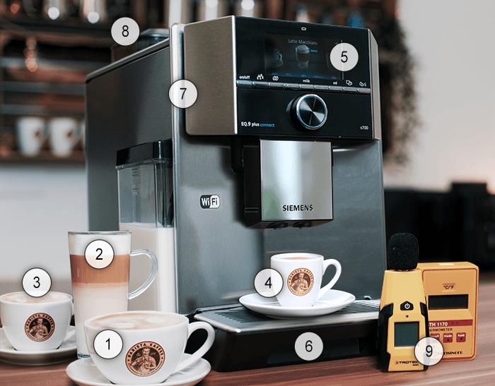 kaffeevollautomat test kategorien